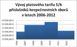 2006-2012 BS